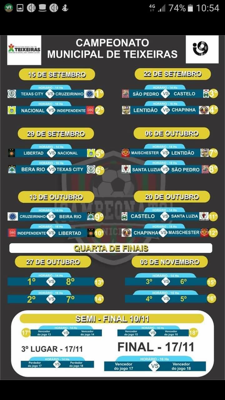 Tabela Campeonato Municipal Teixeiras 2019